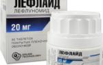 Лефлуномид — инструкция по применению, цена и отзывы