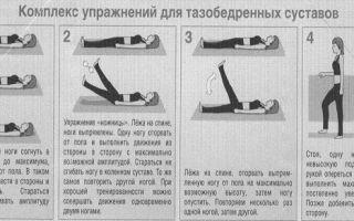 ЛФК после эндопротезирования тазобедренного сустава — польза упражнений