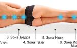 Как правильно спать при сколиозе — положение во сне