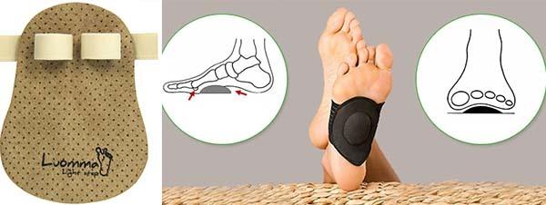 Шишка на ноге сбоку с внешней стороны стопы