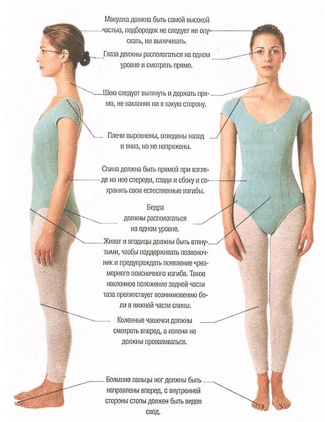 ЛФК для детей с нарушением осанки — комплекс физических упражнений