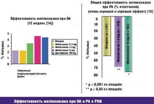 Артрозан таблетки: инструкция по применению, цена, состав