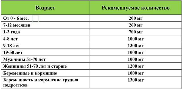Таблетки Протекта: инструкция по применению, цена