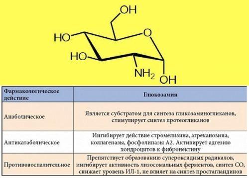 Аналоги препарата Эльбона: описание, сравнение цен