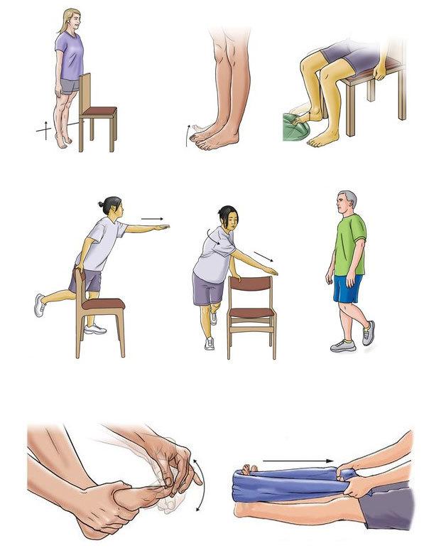 Перелом стопы: виды, симптомы и лечебные мероприятия