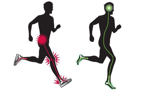 Почему болит колено после бега лечение и профилактика