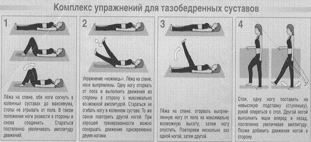ЛФК после эндопротезирования тазобедренного сустава - польза упражнений