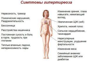 Гиполордоз — причины, симптомы, диагностика, лечение