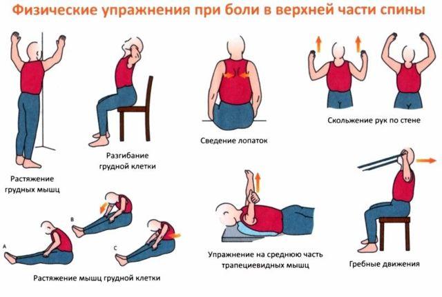 Грудной хондроз у женщин симптомы