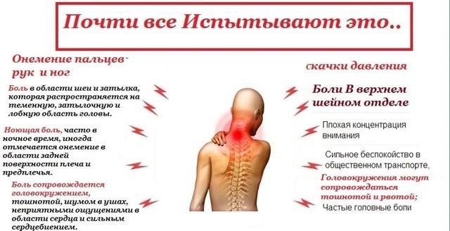 Эуфиллин при остеохондрозе: применение, фармакологическое действие препарата, механизм действия и отзывы пациентов