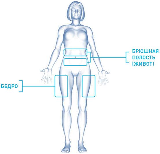 Препарат Терипаратид — инструкция по применению, цена
