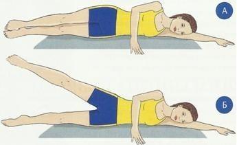 Зарядка при остеохондрозе грудного отдела позвоночника