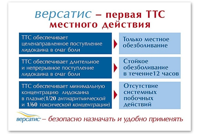 Пластырь Версатис: инструкция, состав и механизм действия