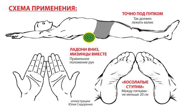 Можжевеловый валик — для здоровой и крепкой спины
