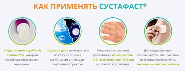 Препарат Сустафаст: применение, цена и отзывы