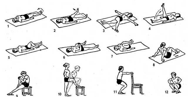 Перелом колена: симптомы, первая помощь и лечение