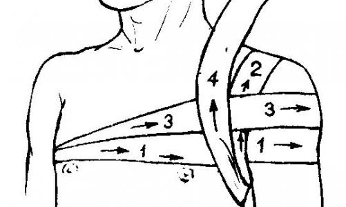 Колосовидная повязка: виды и техника наложения