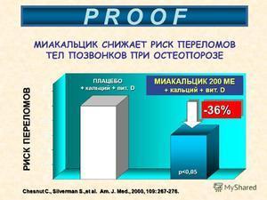 Миакальцик: инструкция по применению, цена, показания