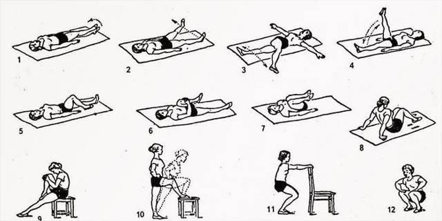Гимнастика с палкой для шейного и грудного