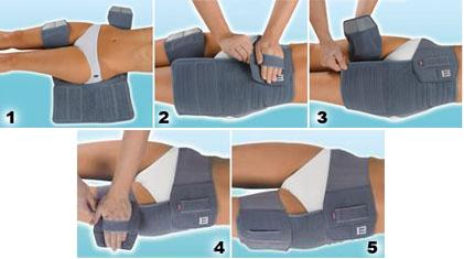 Ортез на тазобедренный сустав: применение и виды изделий