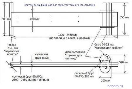 Доска Евминова: эффективность профилактора и способ применения