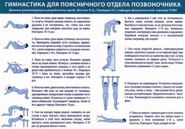 Упражнения при протрузии пояснично-крестцового отдела позвоночника