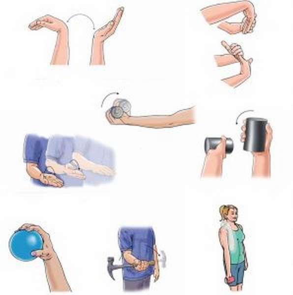 Вывих локтевого сустава — симптомы, первая помощь и лечение