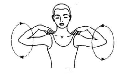 Симптомы плечелопаточного периартроза и его лечение