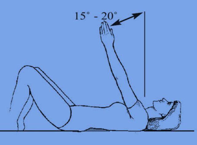 Эндопротезирование плечевого сустава: проведение, подготовка, реабилитация