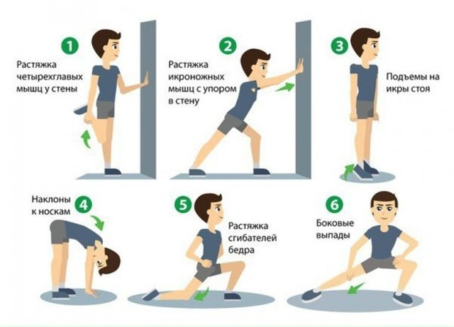 Разрыв мышцы бедра: характерные симптомы и лечение